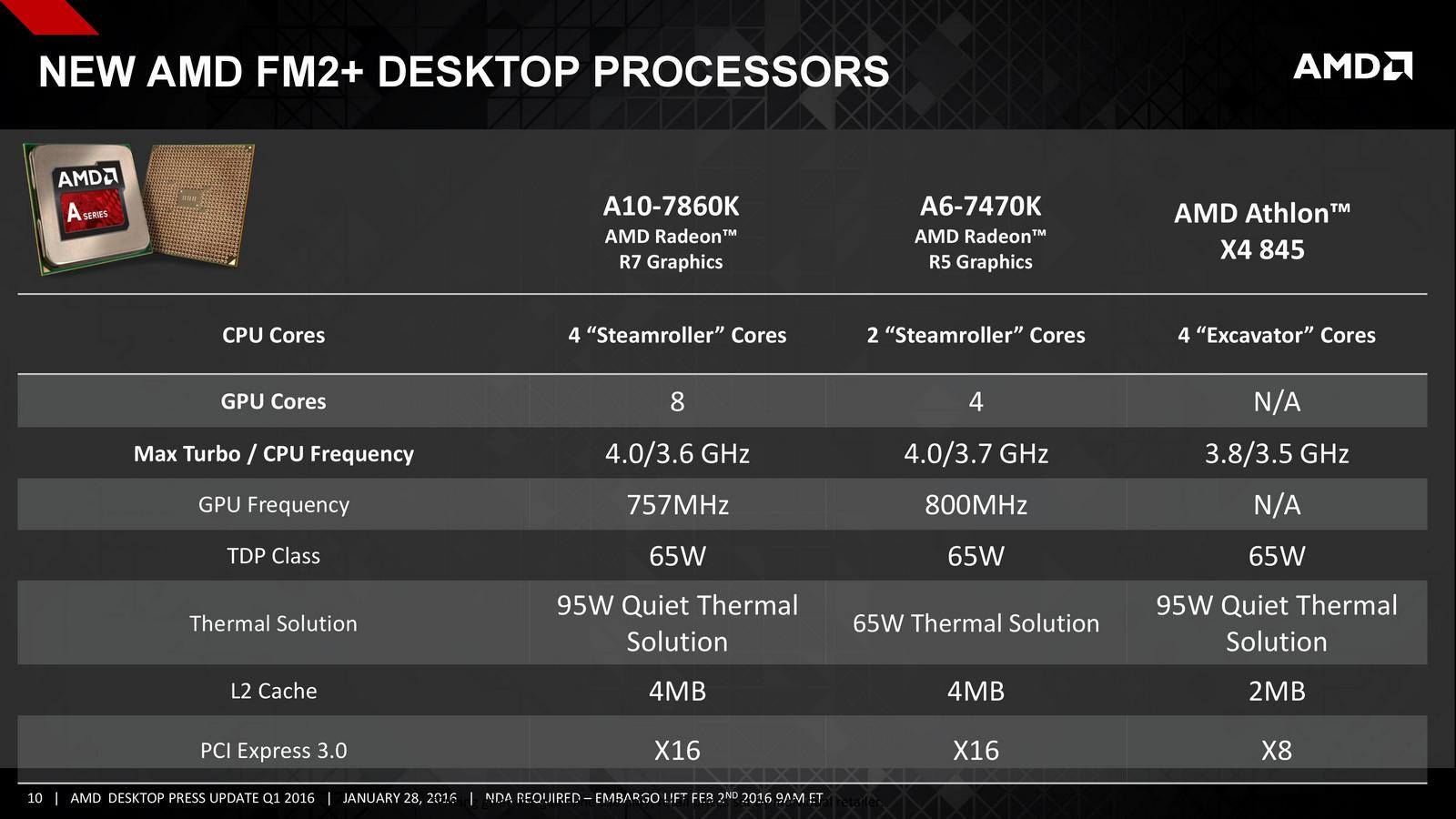 AMD also announces new Athlon X4 845 United States $70 CPU