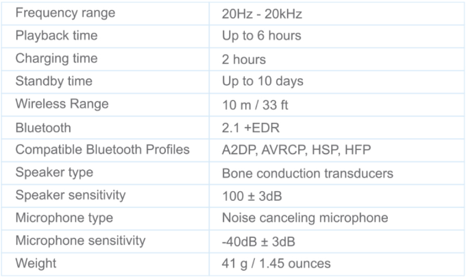 AfterShokz Bone Conduction Headphones Capsule Review