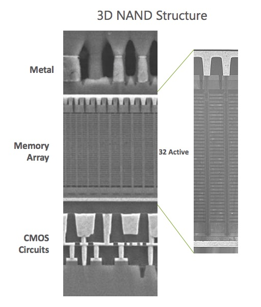 Micron 3D NAND cross-section