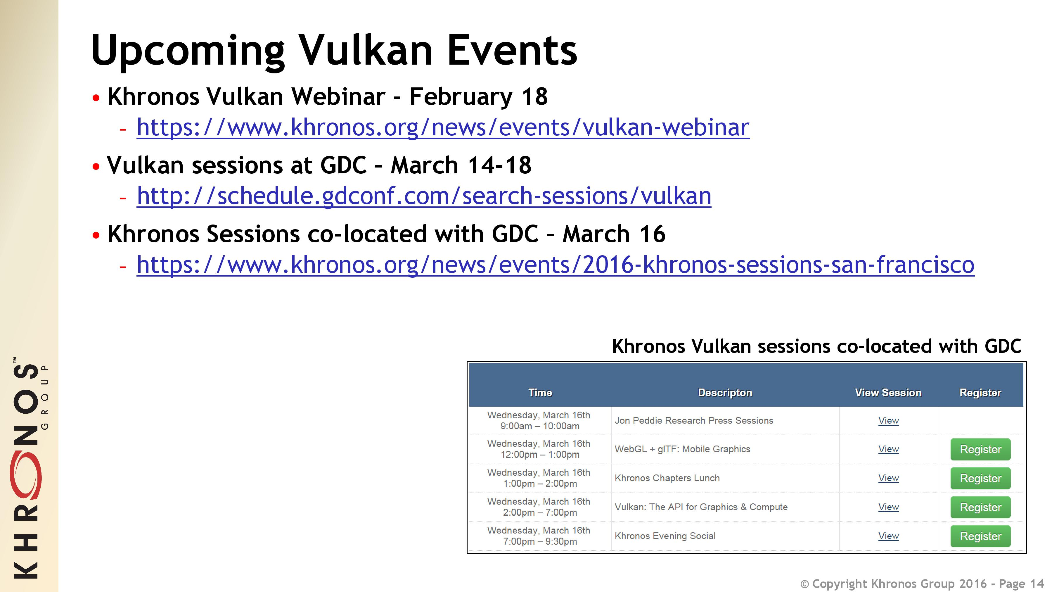 Vulkan 1 0 Specification Released: Drivers & Games Inbound