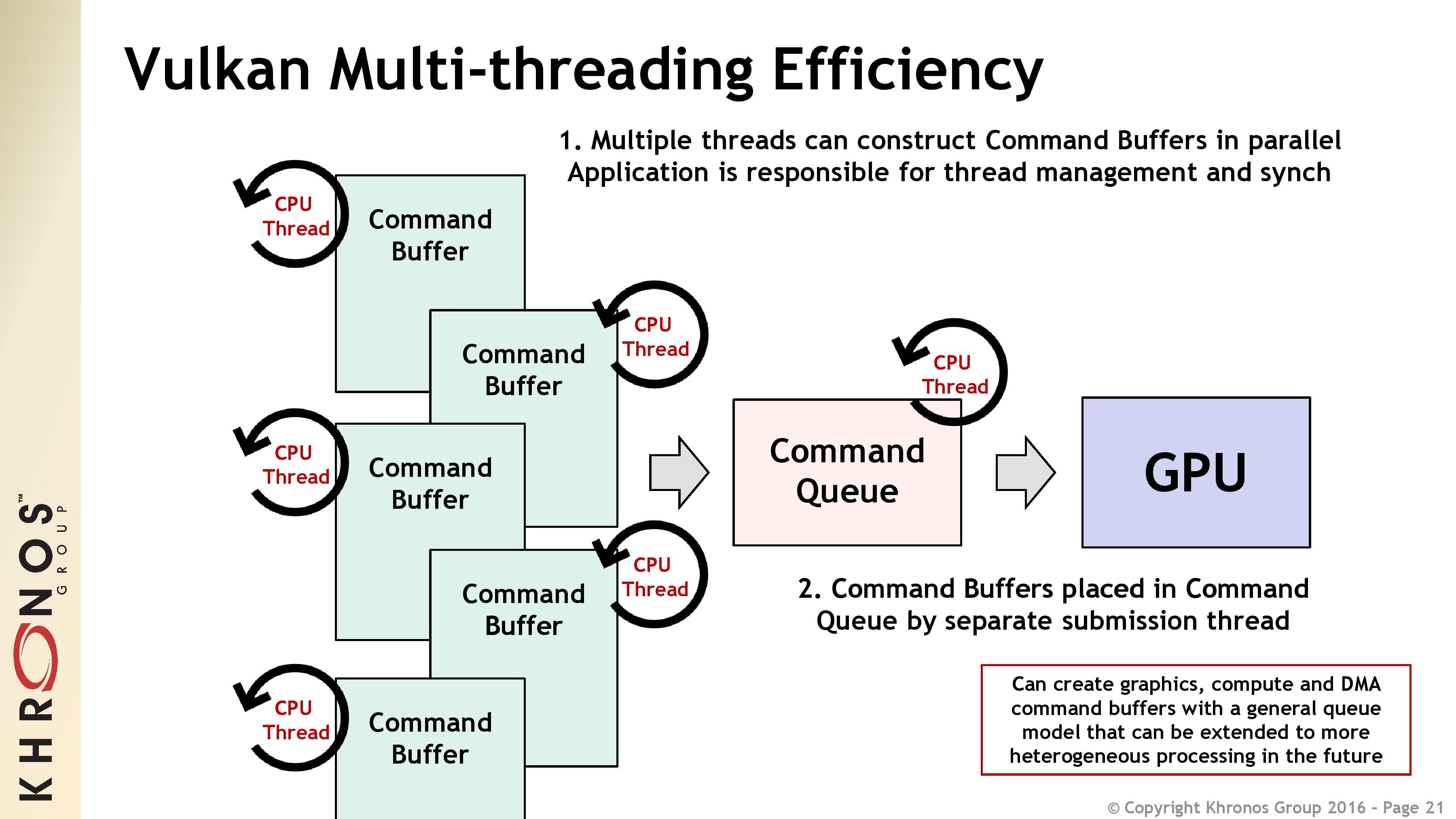 vulkan array of buffers