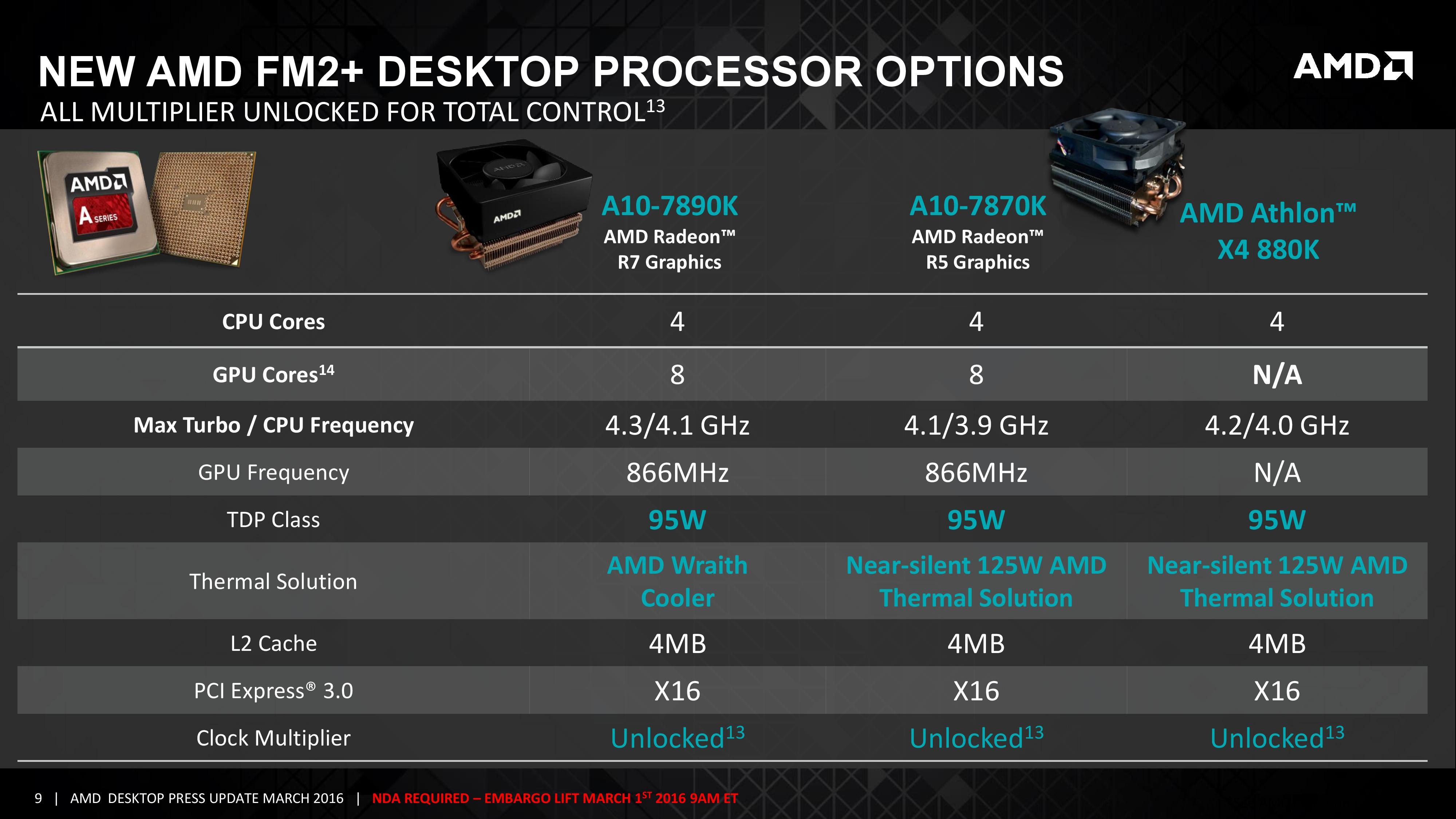 Anandtech Pipeline Processor Box Amd A8 7650k Kaveri Quad Core 33 Ghz Socket Fm2 95w