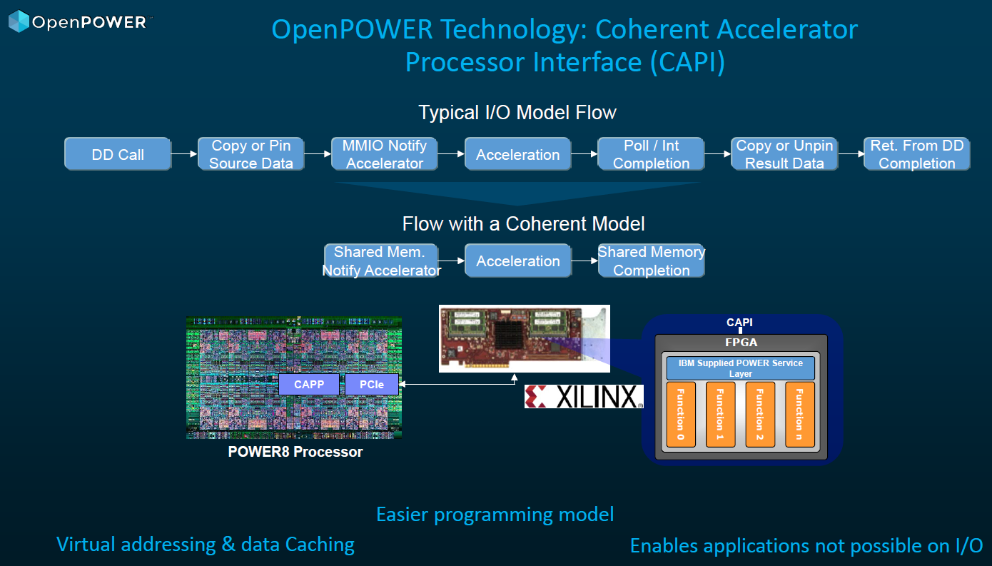 Several CAPI-Enabled Accelerators for OpenPOWER Servers Revealed