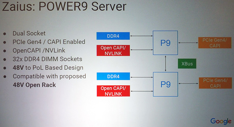 OpenPOWER Gains Support as Inventec, Inspur, Supermicro