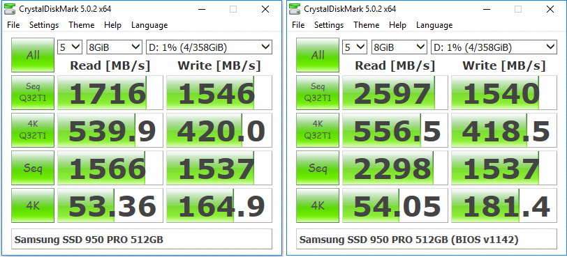 M 2 SSD Options for the Skylake NUC - Choosing the Right SSD