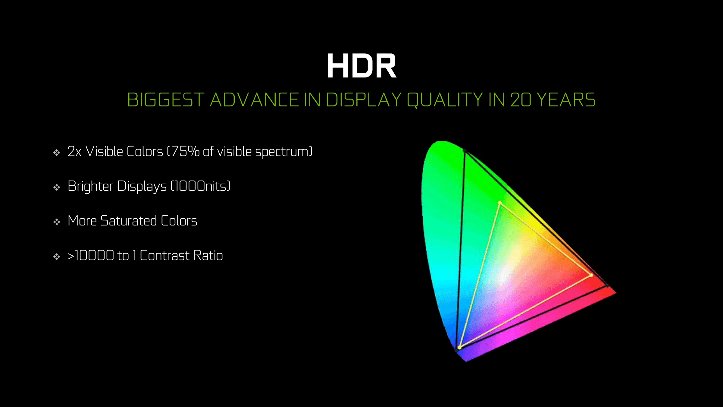Display Matters: New Display Controller, HDR, & HEVC - The NVIDIA