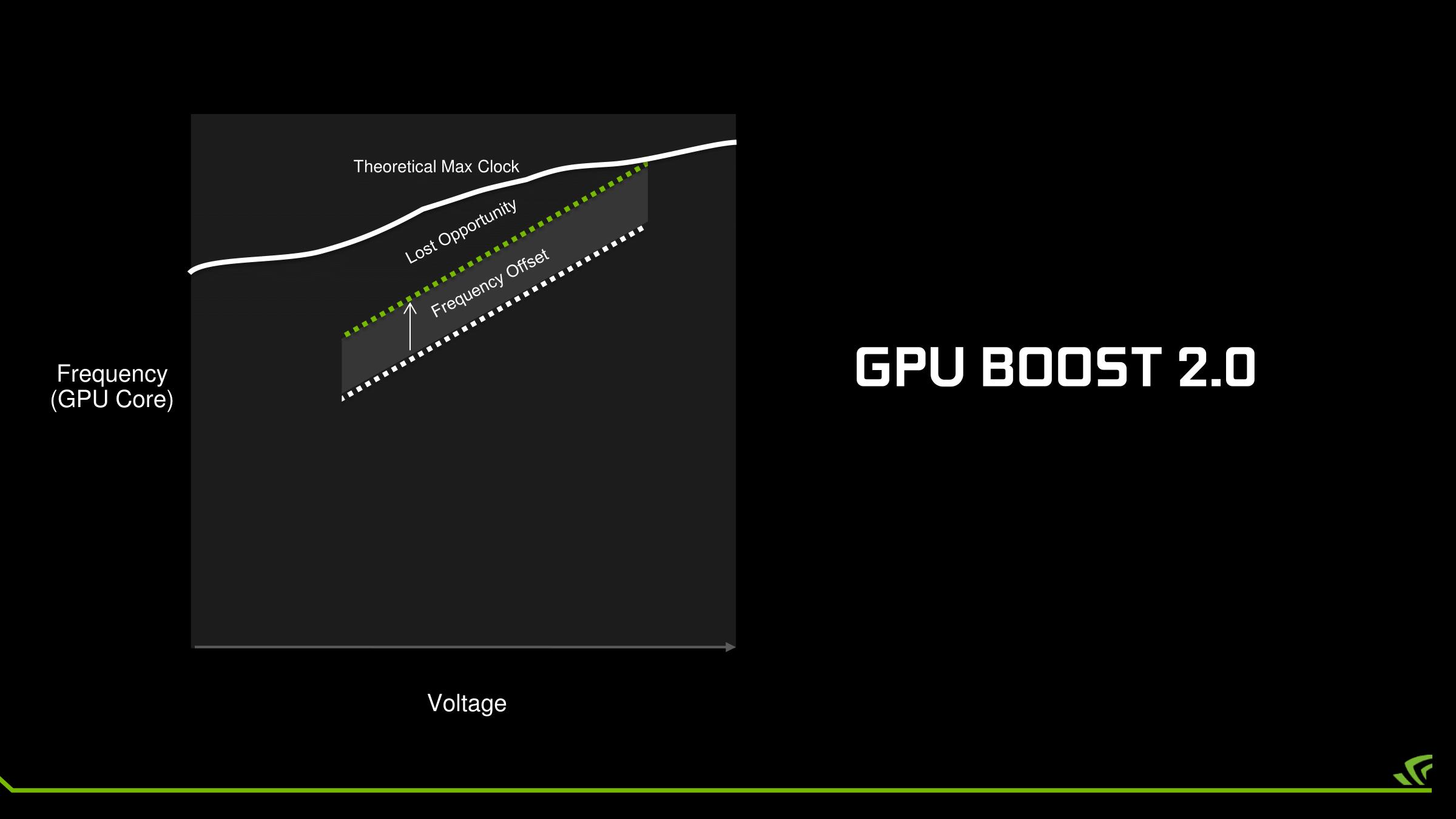 gtx 980 vs 1080 max q