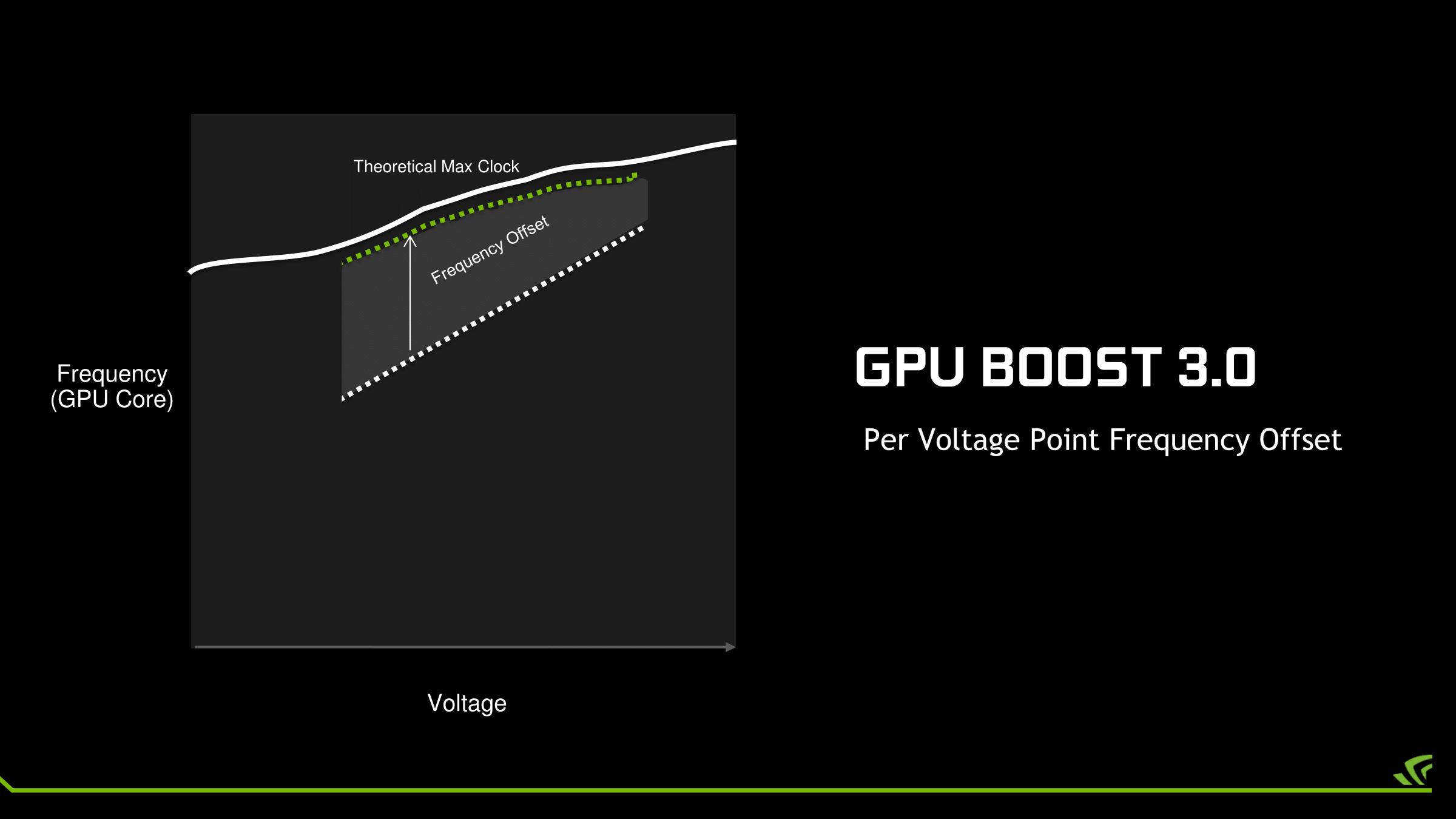 Boost3.0