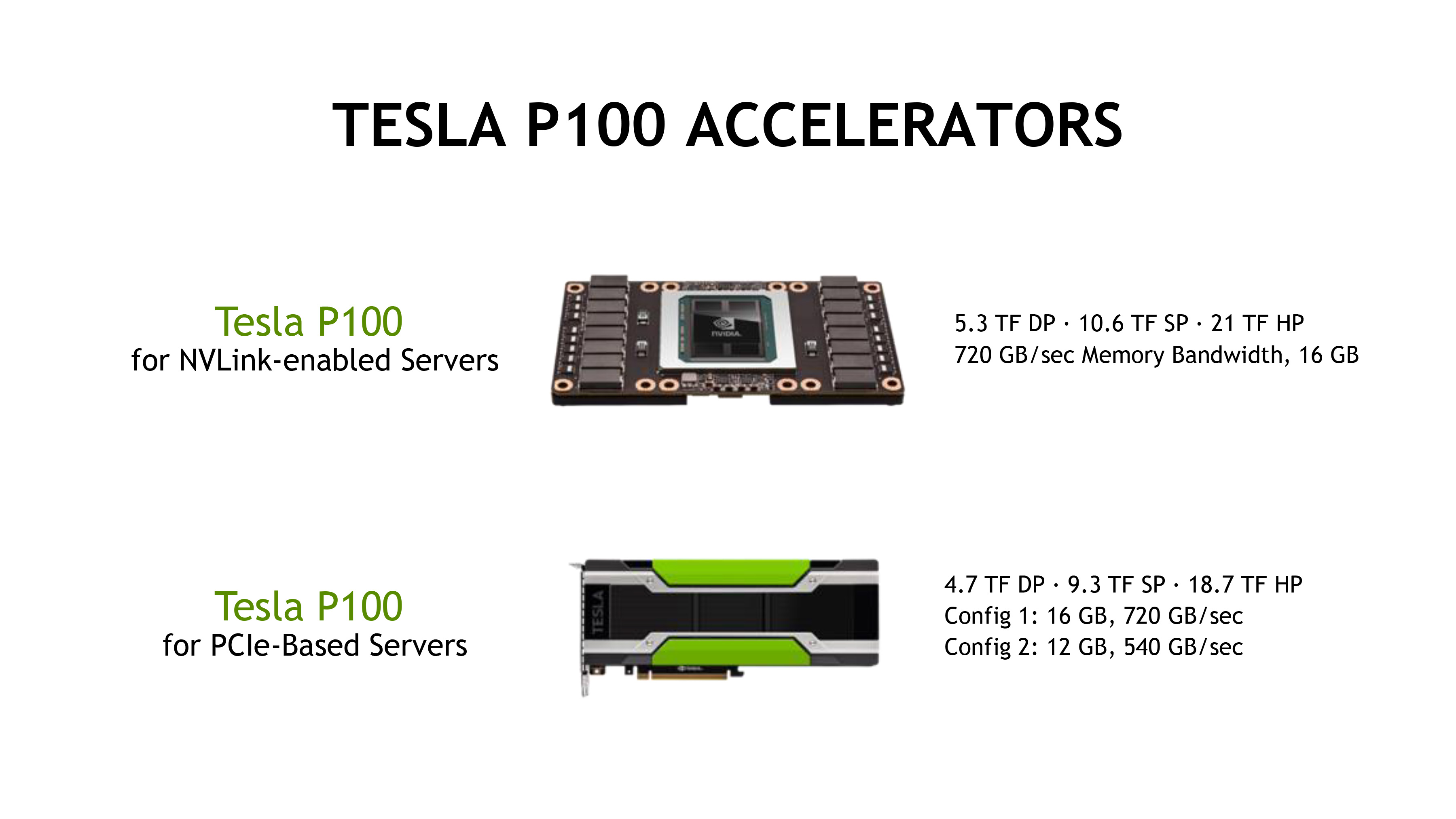 Nvidia Announces Pci Express Tesla P100 Shipping In Q4 16
