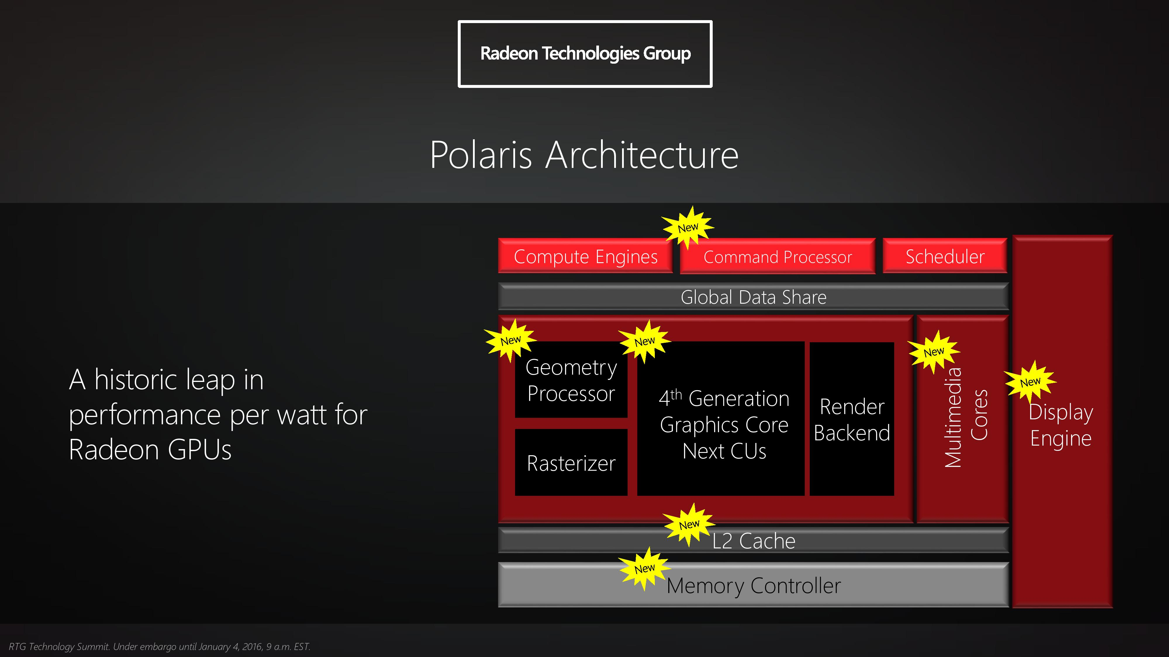 The Polaris Architecture: In Brief - The AMD Radeon RX 480 Preview