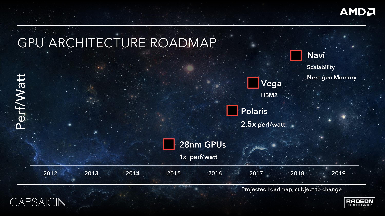 Roadmap2.jpg