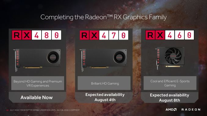 AMD RADEON RX 460 GRAPHICS 64 BIT DRIVER