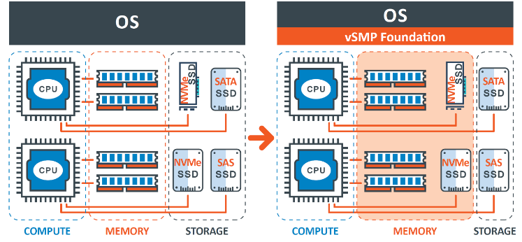 Intel Optane And 3D XPoint Updates From IDF