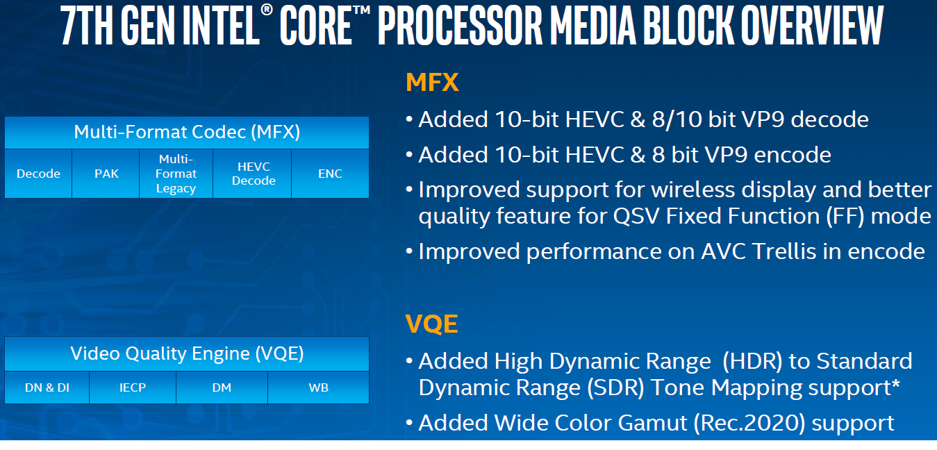 Intel announces 7th Gen Kaby Lake CPUs with 10 Bit Hardware Decode