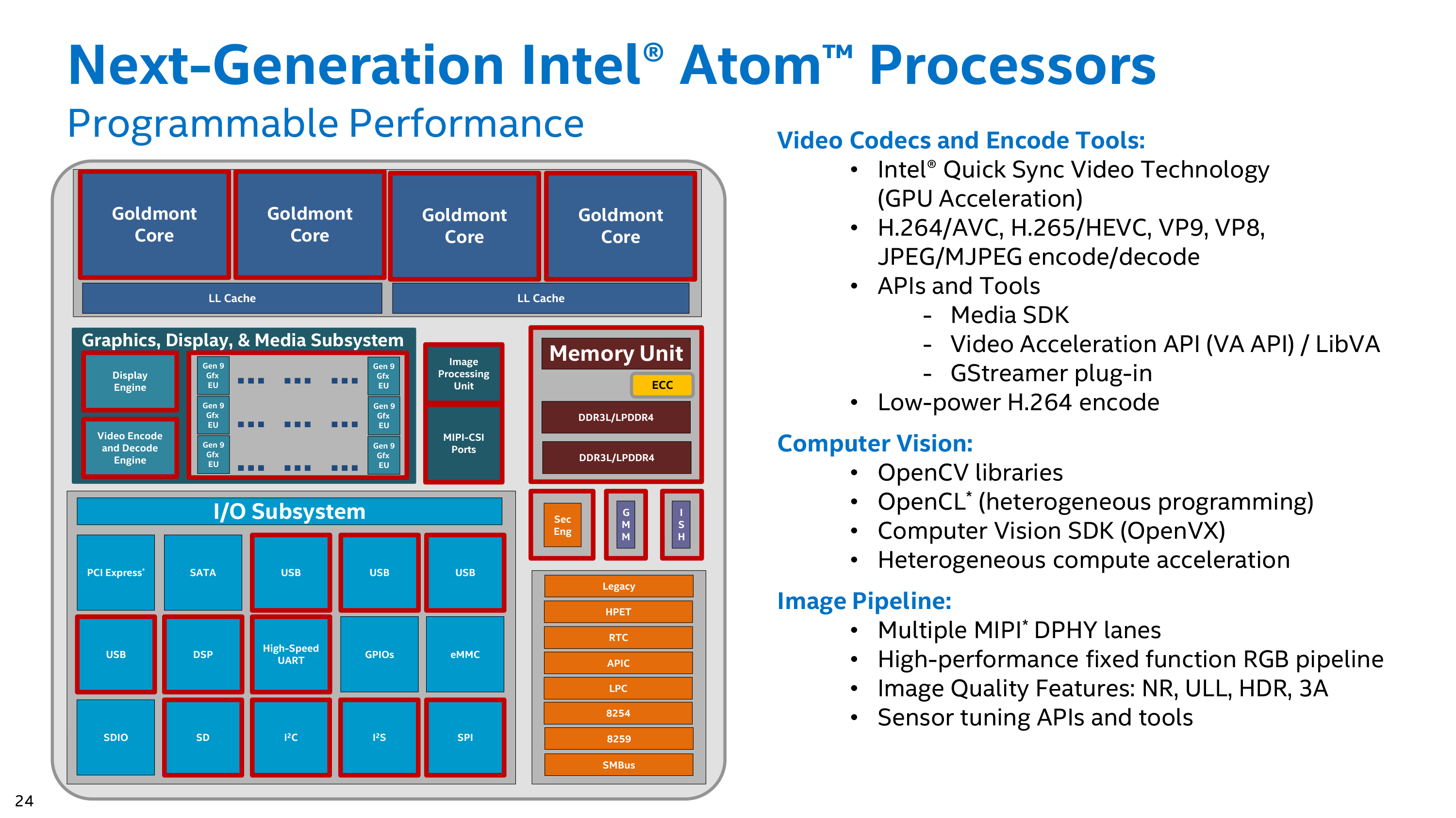 Intel Quietly Launches Apollo Lake Soc Goldmont Cpu 6 Skus 10 Pentium 2 Block Diagram Performance Expectations