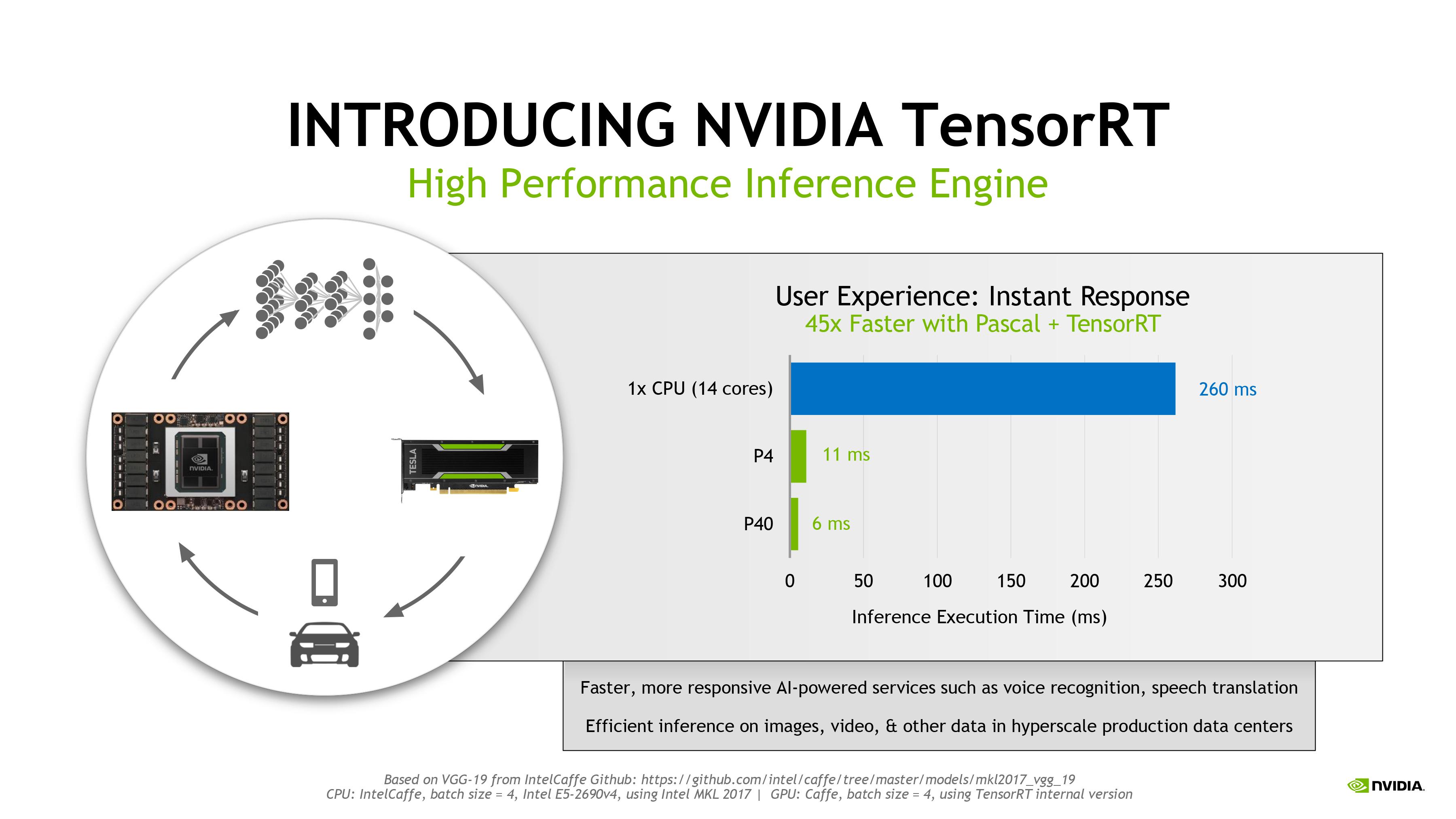 NVIDIA Announces Tesla P40 & Tesla P4 - Neural Network Inference