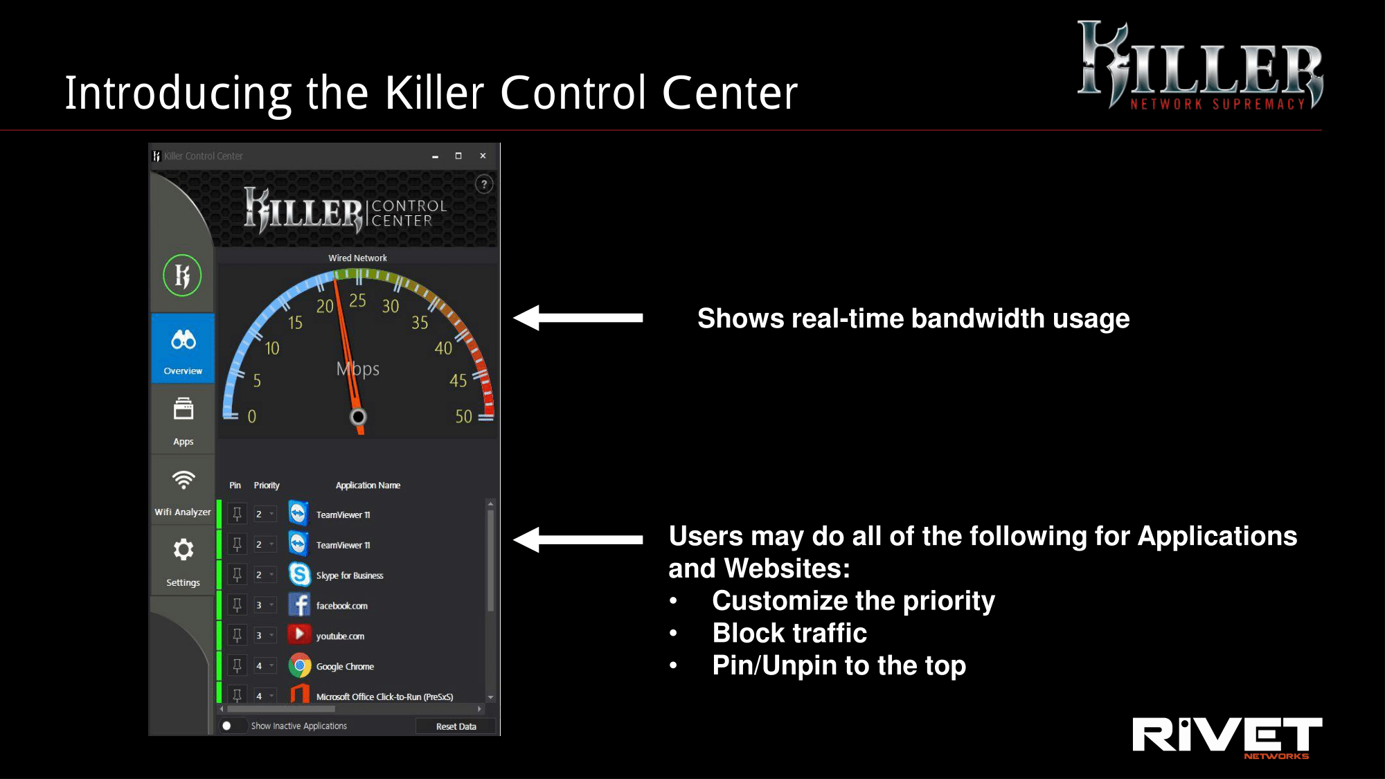 E2500%20Press%20Deck-10 Rivet Networks Launches the Killer E2500 Community Controller: Internet site Detection, New UI