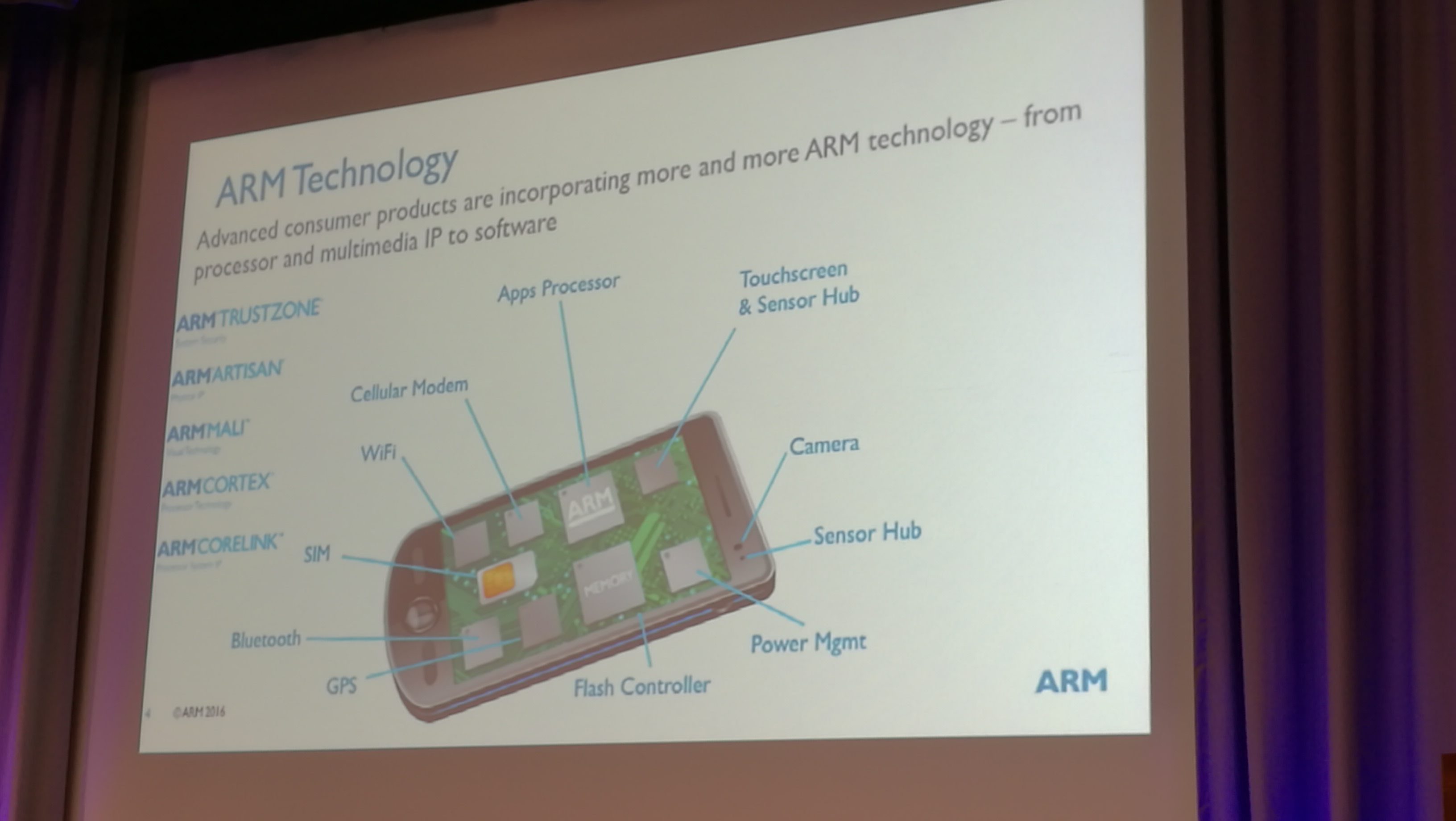 ARM Research Summit: Research Roadmap Keynote Live Blog