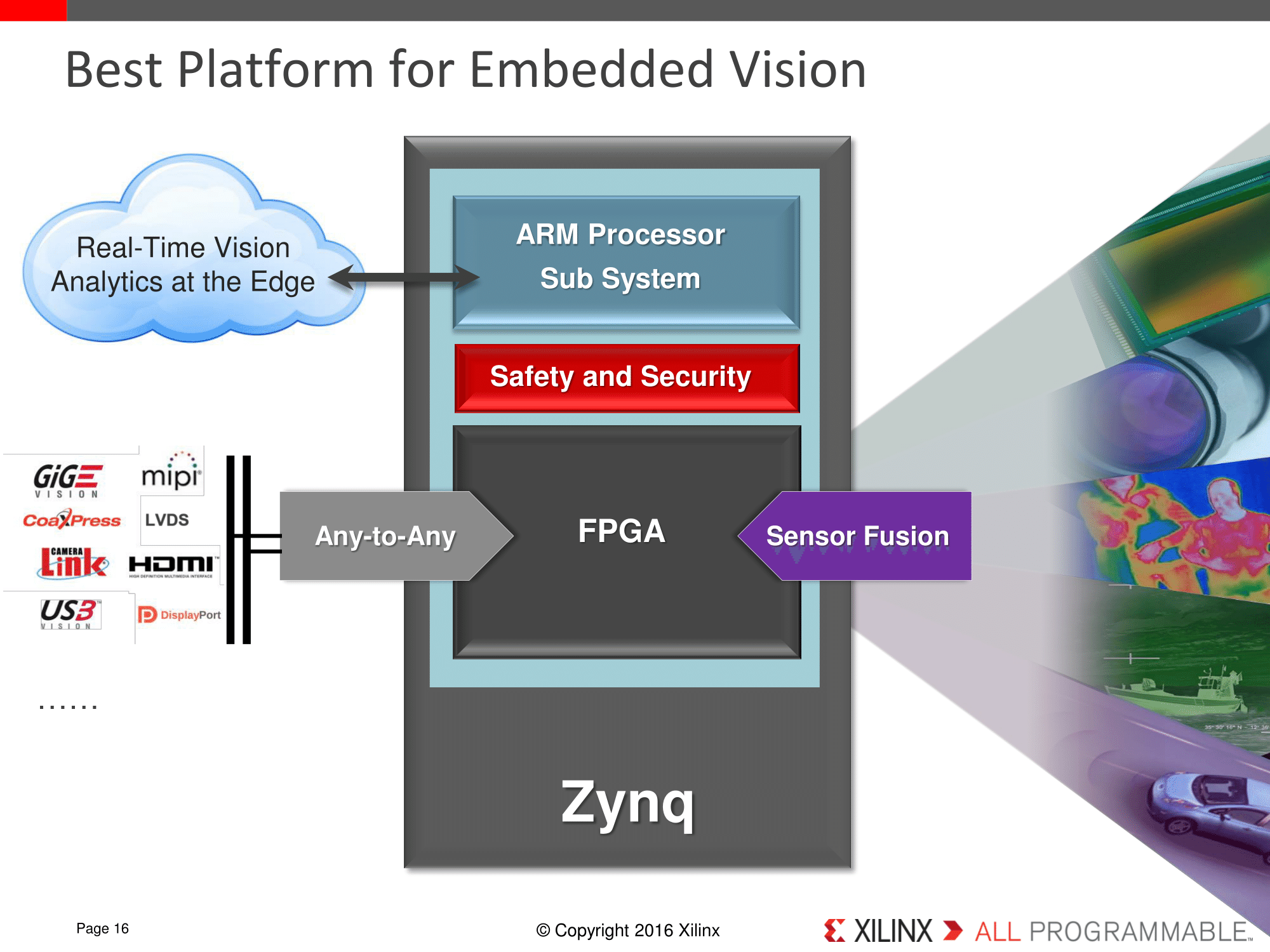 Xilinx Launches Cost-Optimized Portfolio: New Spartan, Artix and