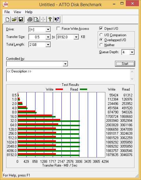 ATTO, AS-SSD & Idle Power Consumption - The Samsung 960 Pro