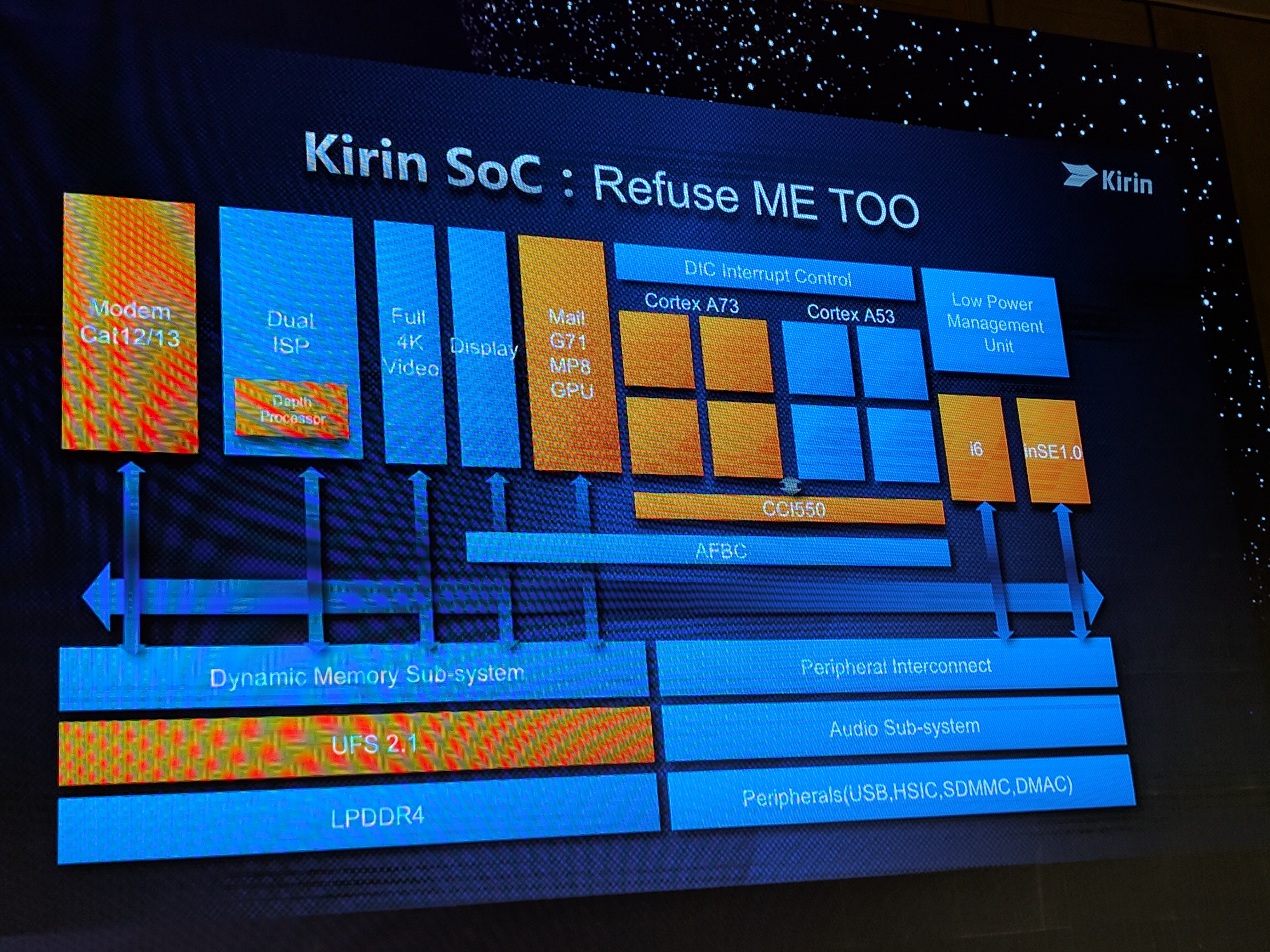 Huawei announces the HiSilicon Kirin 960: 4xA73 + 4xA53 ...