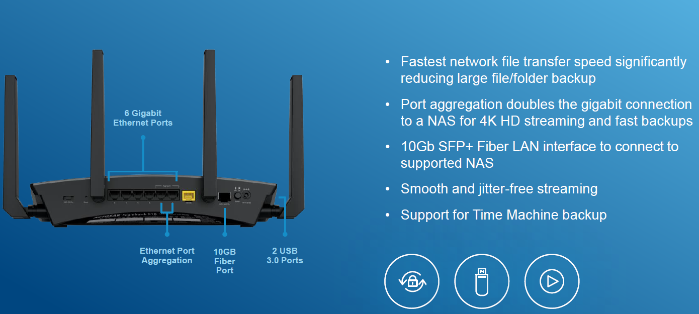 Netgear Launches 80211ad Enabled Nighthawk X10 R9000 Wi Fi Router Wireless Network Diagram