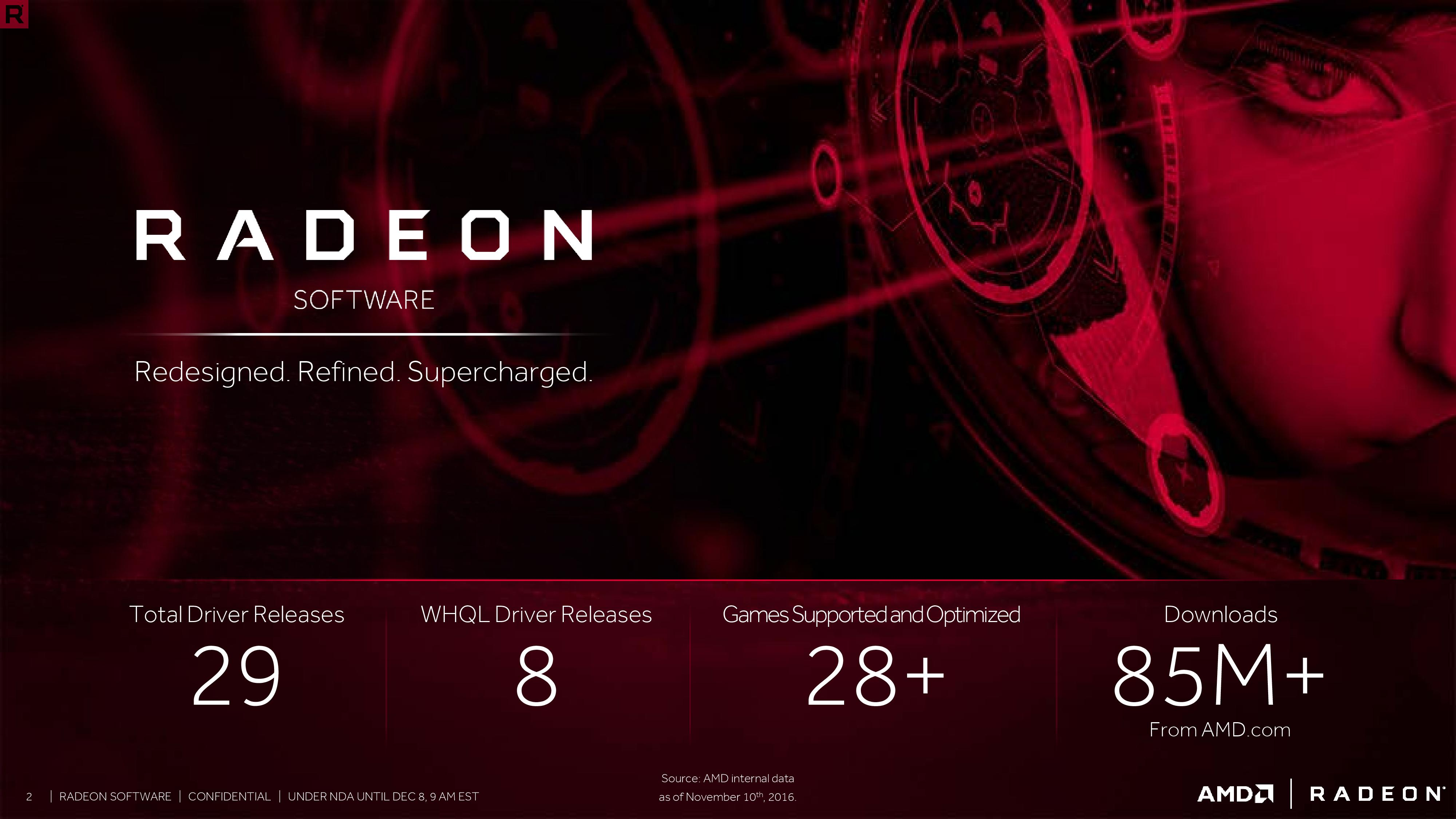 AMD Delivers Crimson ReLive Drivers: Yearly Feature Update ...