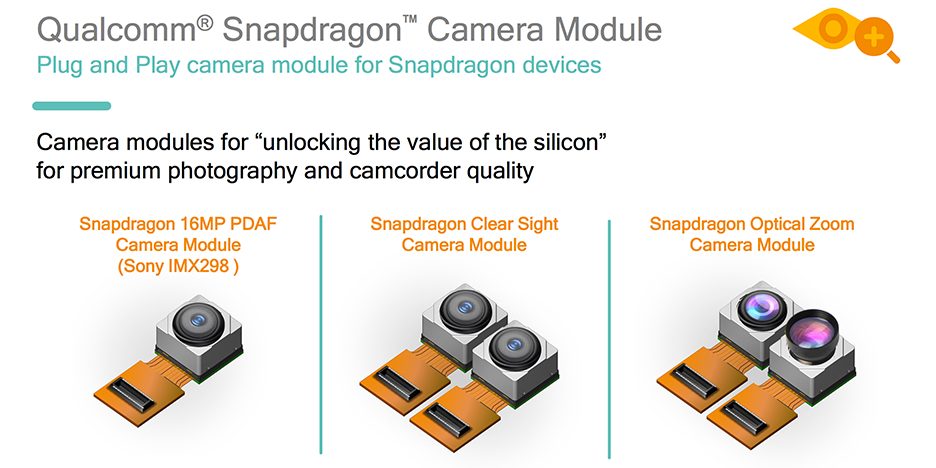 Qualcomm Rename Two of Its Processors to Appear 'More Advanced'