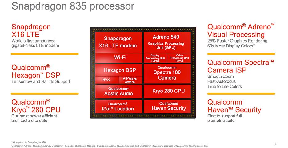 Qualcomm Details Snapdragon 835: Kryo 280 CPU, Adreno 540 ...