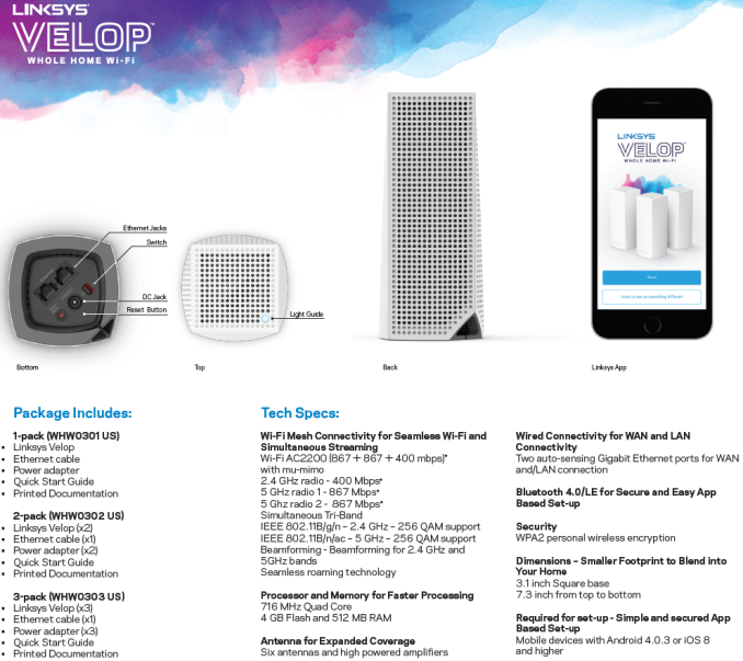 Linksys Enters Mesh Wi Fi Market With Velop Whole Home Wi