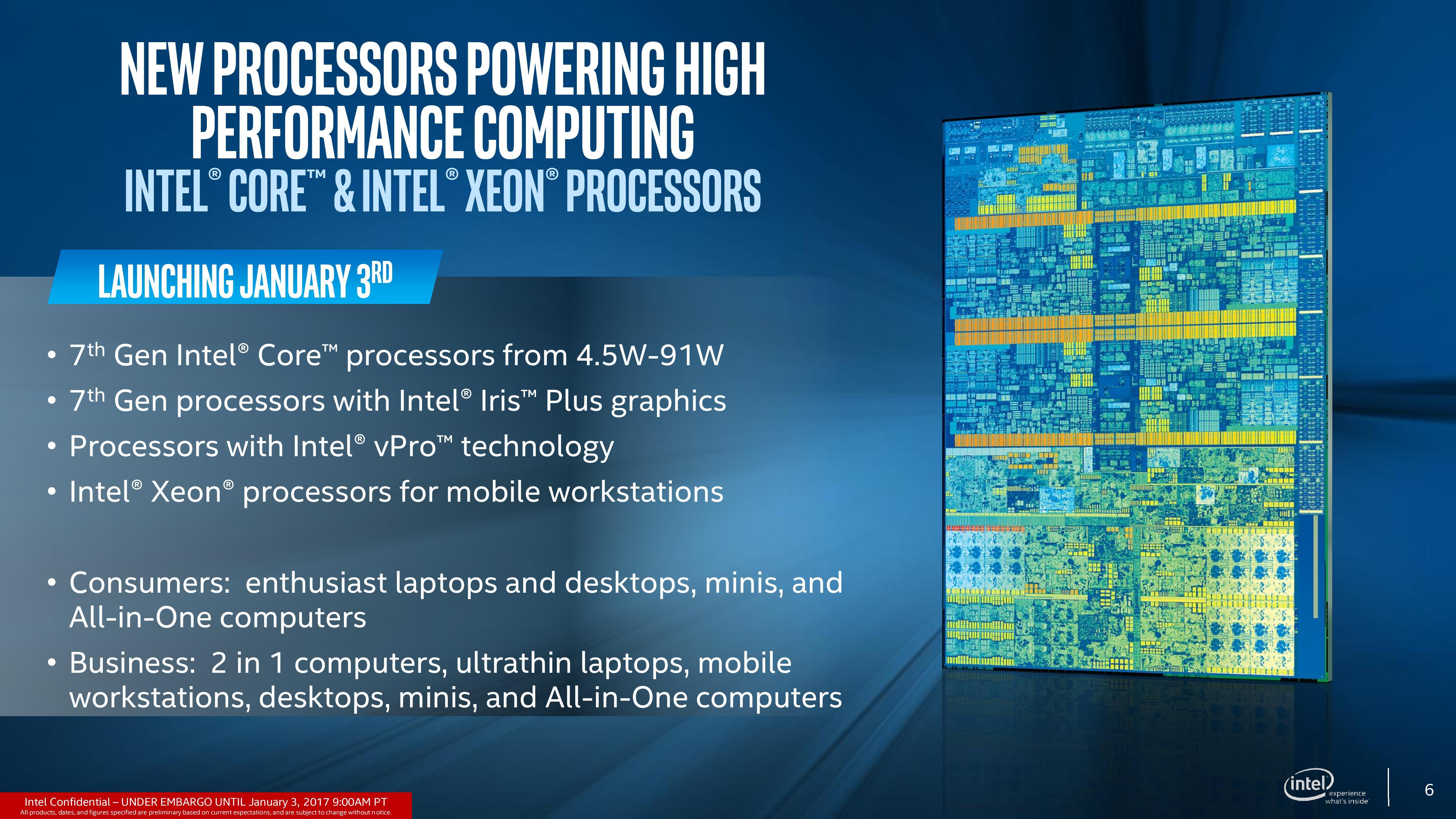 Intel Launches 7th Generation Kaby Lake 15w 28w With Iris 35 91w Pentium G4560 35ghz Socket 1151 Kabylake