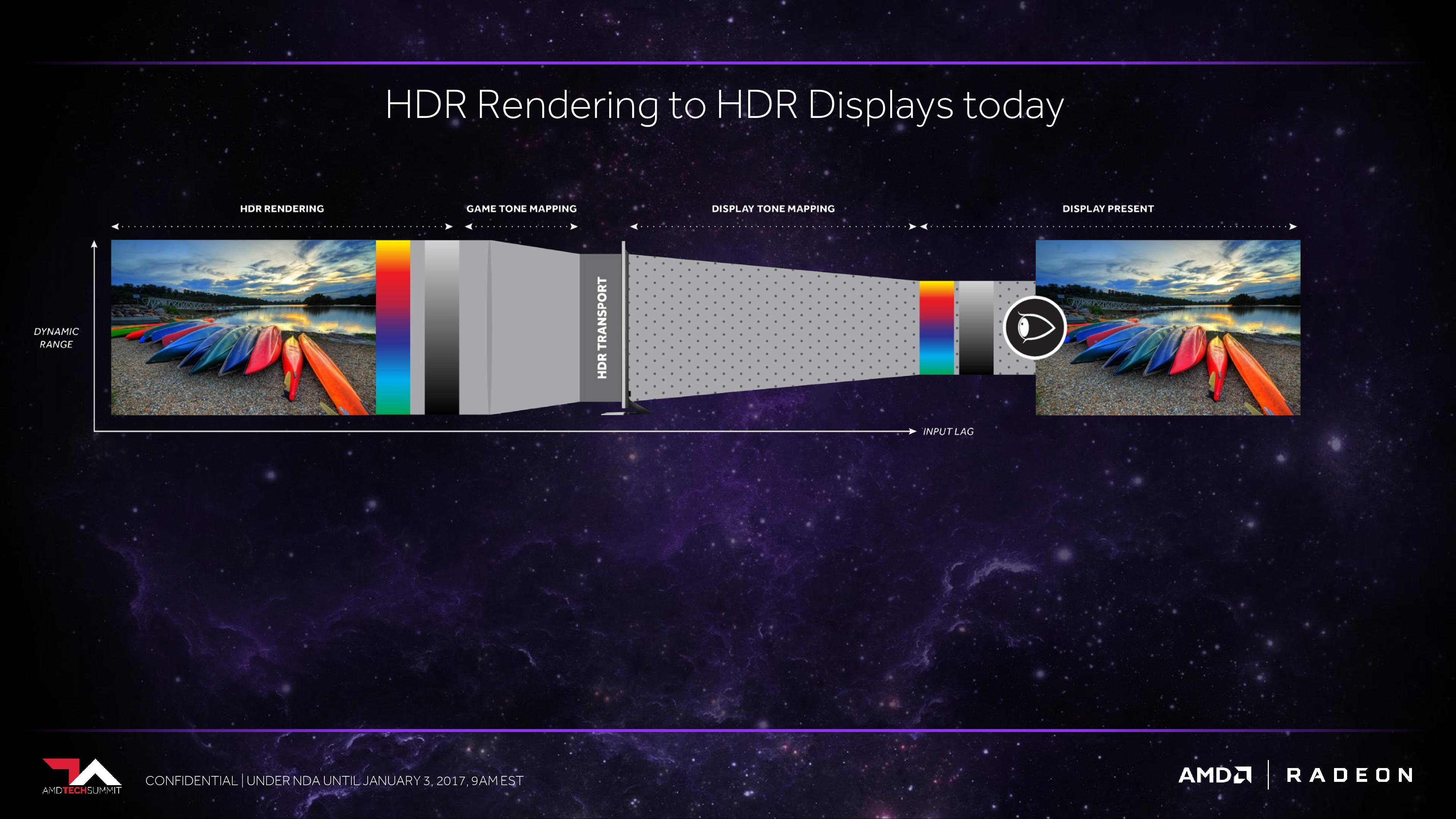 amd freesync 2 download