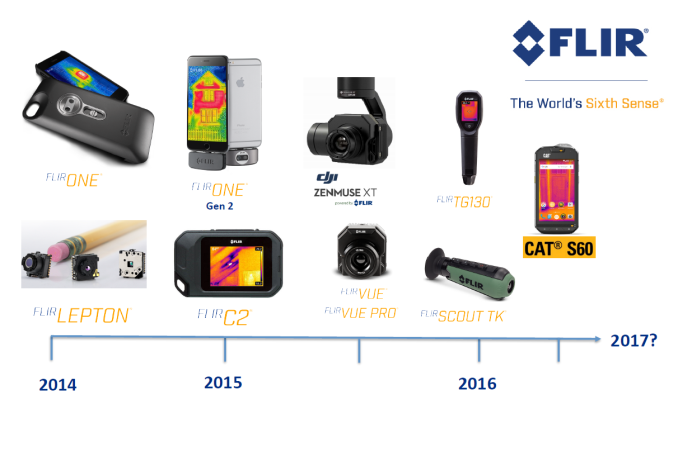 FLIR One Thermal Imager Gets an Update, New Infrared Cameras with Lepton Inbound