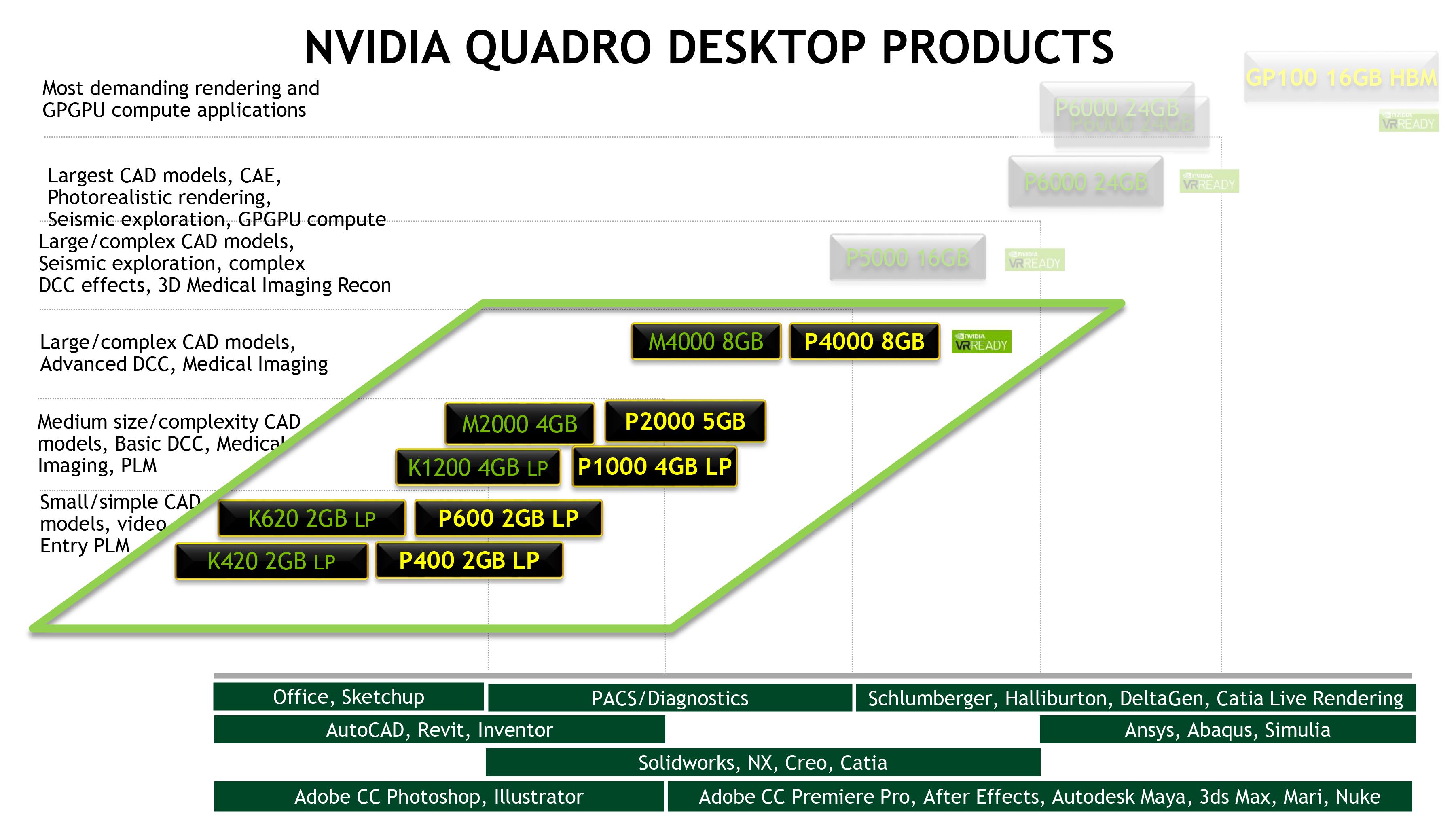 NVIDIA TESLA P40 GPU ACCELERATOR