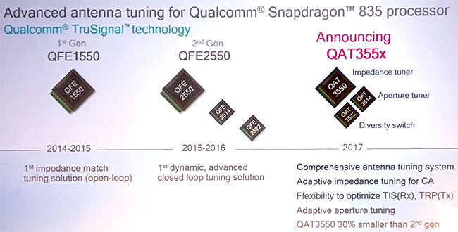 Qualcomm Brings Its 4G LTE Smarts and Snapdragon to Android Things