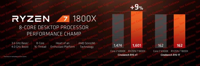 AMD%20Ryzen%20Tech%20Day%20-%20Lisa%20Su