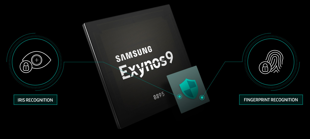 Samsung Announces Exynos 8895 SoC: 10nm, Mali G71MP20, & LPDDR4x