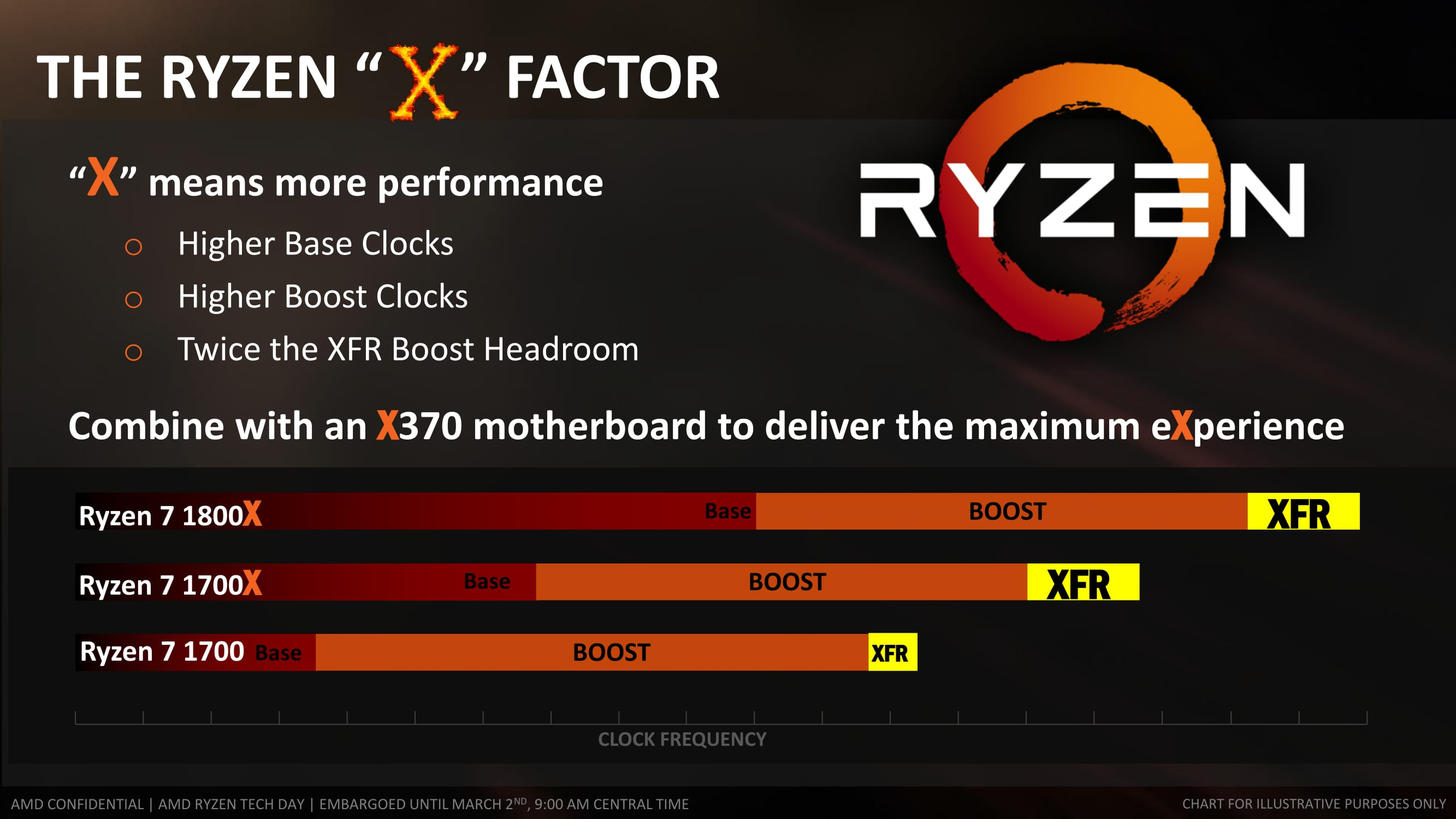AMD%20Ryzen%207%20Press%20Deck-11.jpg