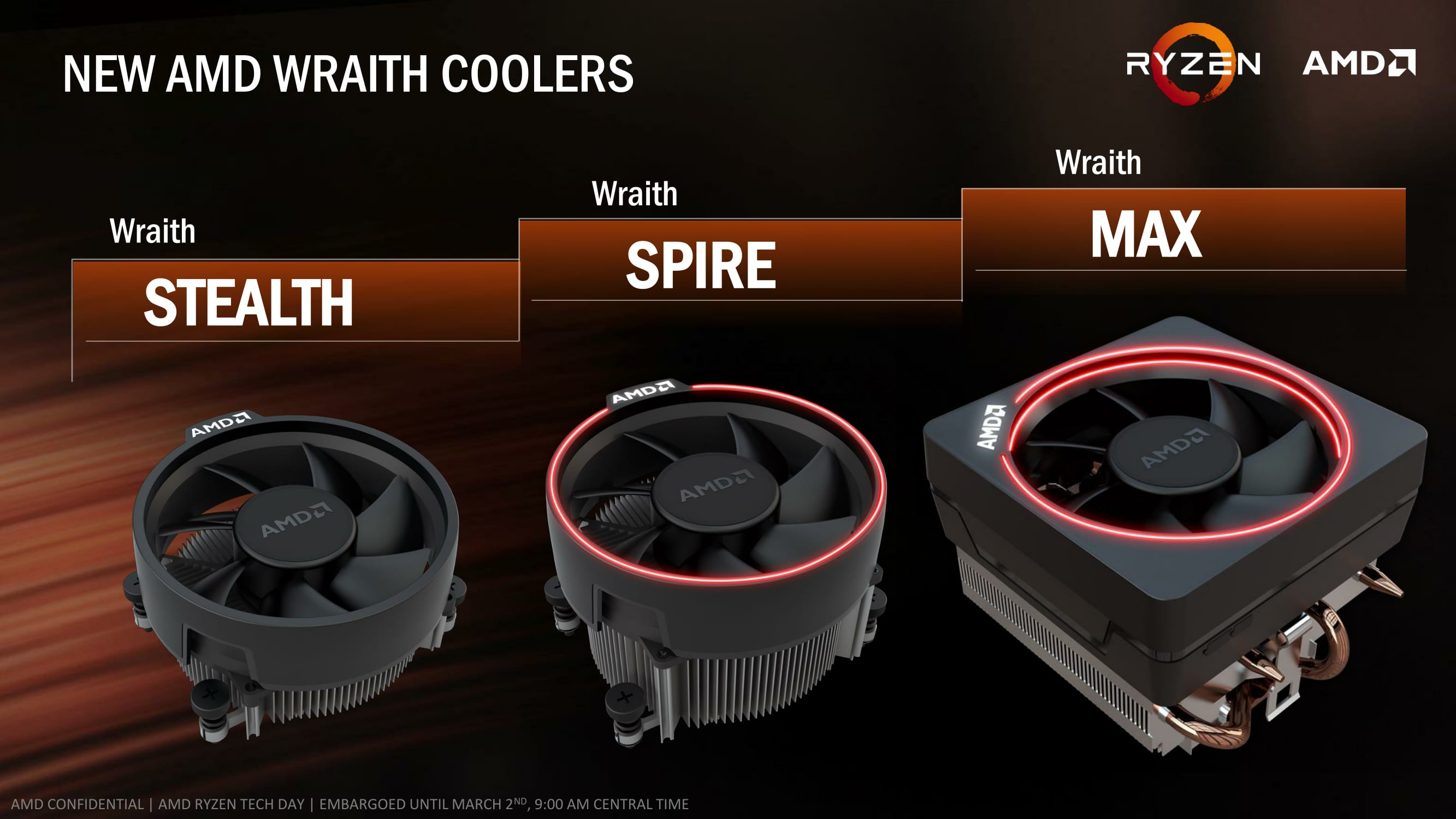 Amd Stock Coolers And Memory Wraith V2 And Ddr4 The Amd Zen And Ryzen 7 Review A Deep Dive On 1800x 1700x And 1700