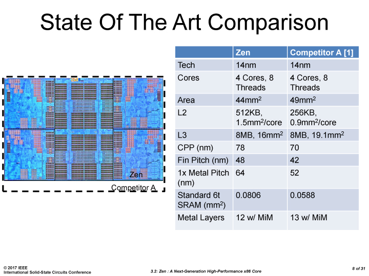 Will AMD support AVX-512 and Intel TSX ?   AnandTech Forums