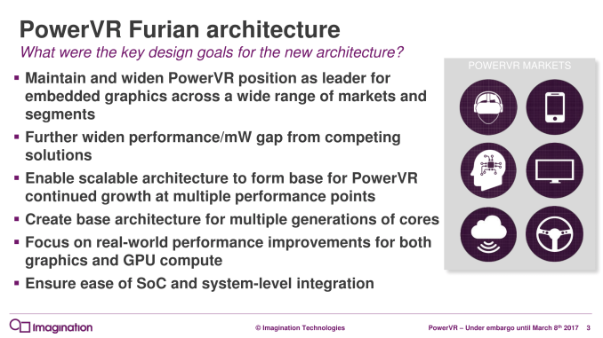 PowerVR%20Furian%20Architecture-Launch_RC2.3-03_575px Imagination Announces PowerVR Furian GPU Architecture: The Subsequent Generation of PowerVR