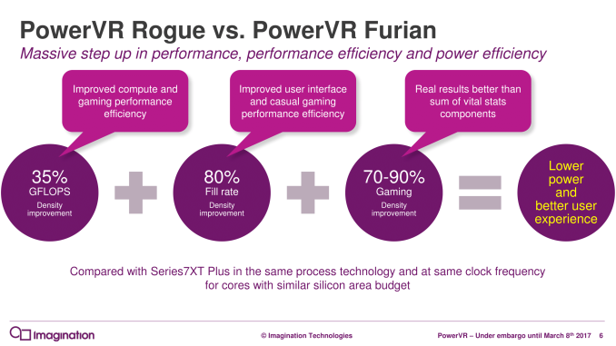 PowerVR%20Furian%20Architecture-Launch_RC2.3-06_575px Imagination Announces PowerVR Furian GPU Architecture: The Subsequent Generation of PowerVR