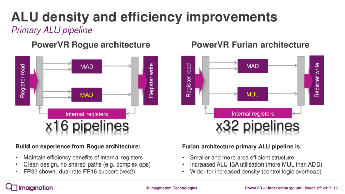 PowerVR%20Furian%20Architecture-Launch_RC2.3-15_575px Imagination Announces PowerVR Furian GPU Architecture: The Subsequent Generation of PowerVR