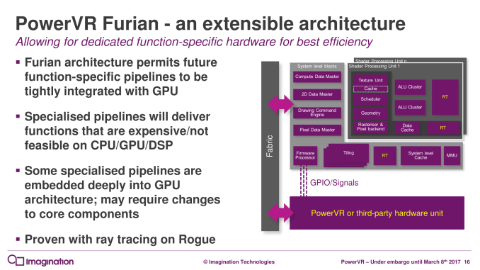 PowerVR%20Furian%20Architecture-Launch_RC2.3-16_575px Imagination Announces PowerVR Furian GPU Architecture: The Subsequent Generation of PowerVR