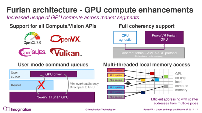 PowerVR%20Furian%20Architecture-Launch_RC2.3-17_575px Imagination Announces PowerVR Furian GPU Architecture: The Subsequent Generation of PowerVR