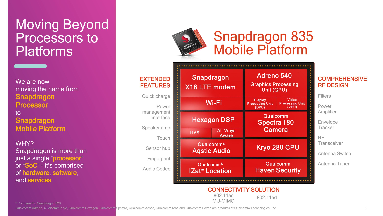 Qualcomm Tweaks Snapdragon Brand: No Longer a Processor, Instead a ...
