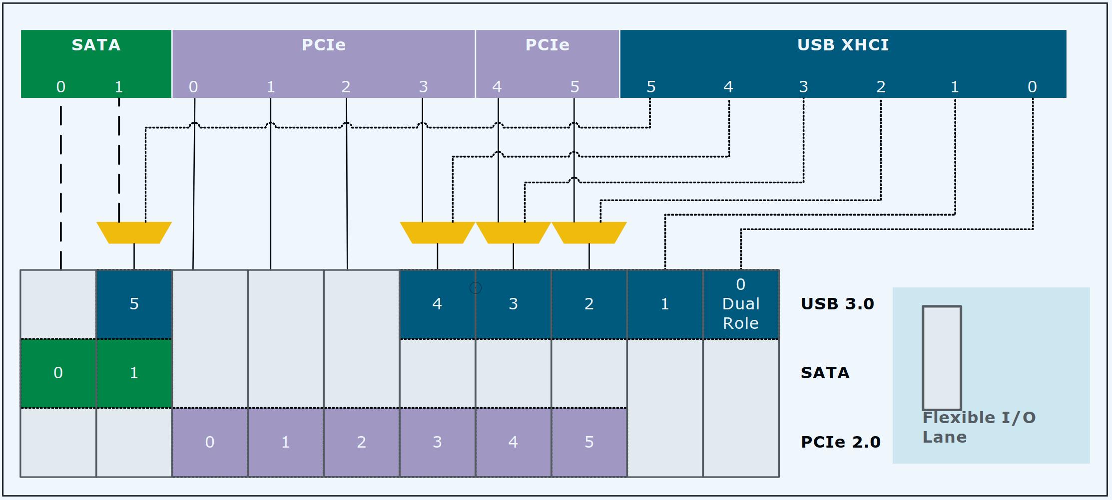 ECS LIVA Z Fanless Dual-LAN Apollo Lake UCFF PC Review