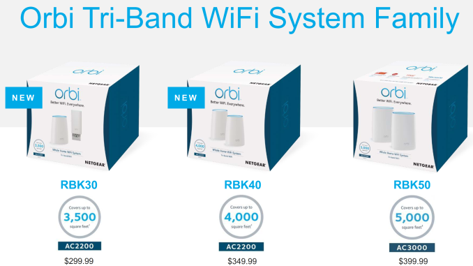 Netgear Expands Orbi Wi Fi System Family With Ac2200 Kits