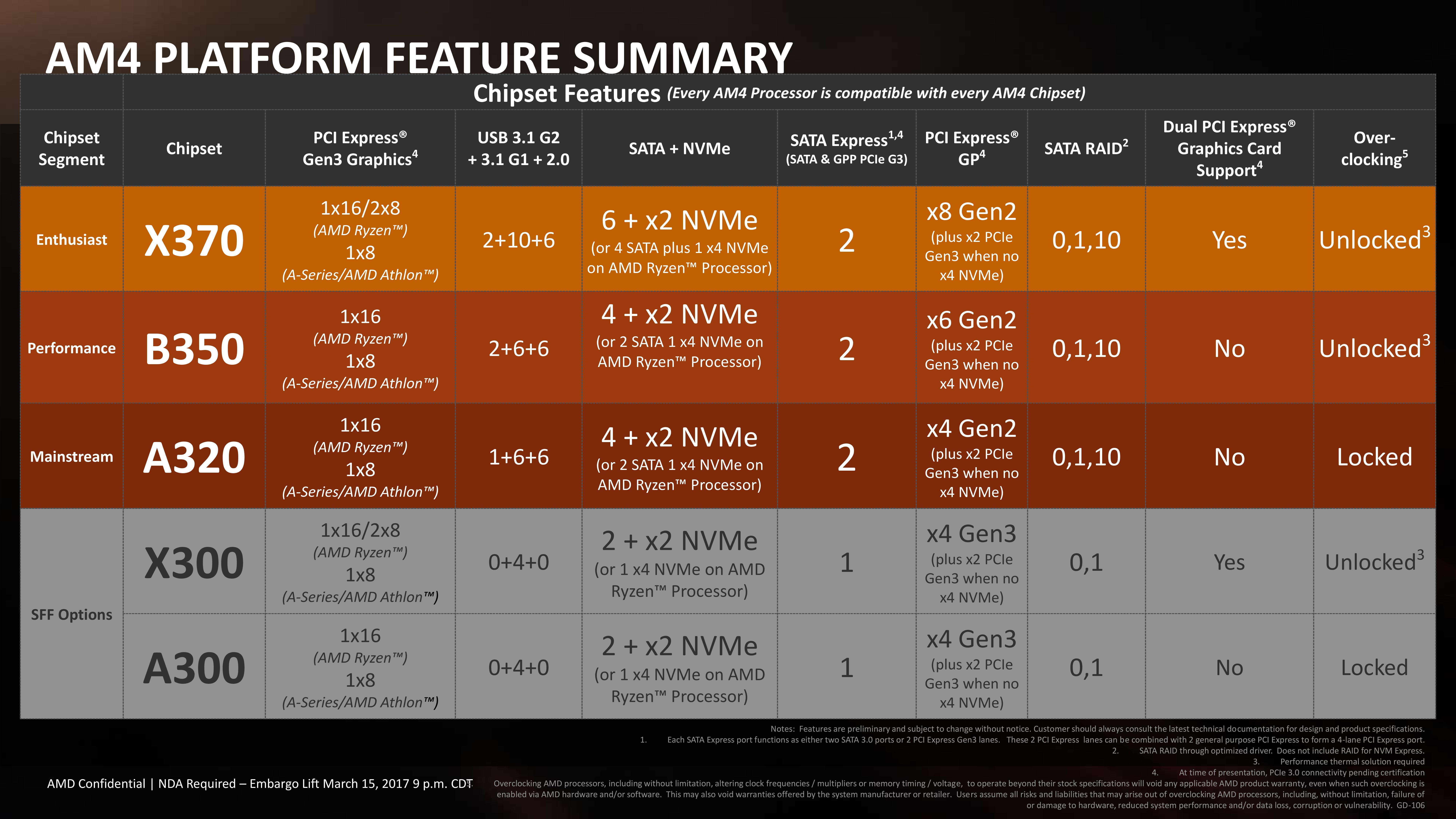 The AMD Ryzen 5 1600X Vs Core I5 Review Twelve Threads Vs