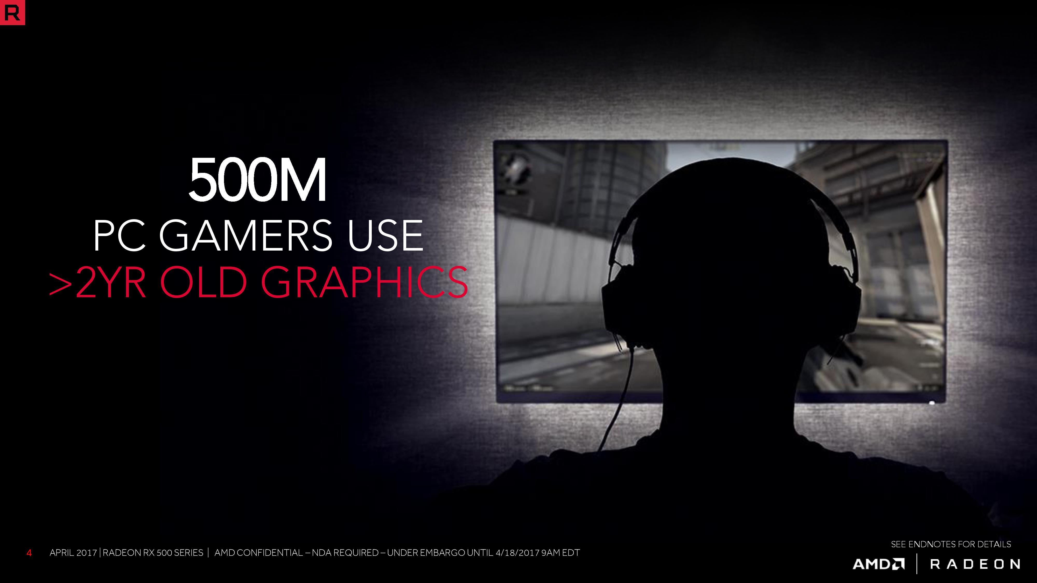 AMD Announces the Radeon RX 500 Series: Polaris Refreshed